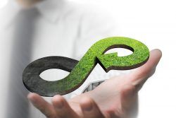 Circular Economy - Resourceful Recycling